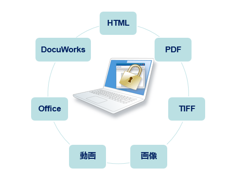 HTML/PDF/TIFF/Word/Excel/DocuWorksファイルなどを保護。動的ページにも対応