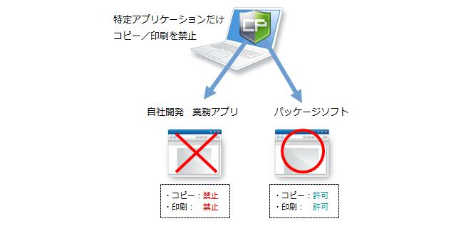 appli_select