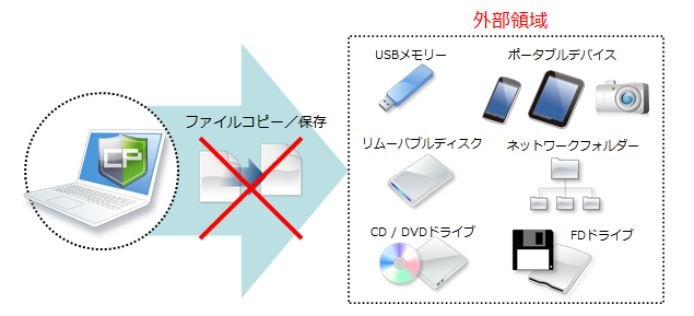 external_domain