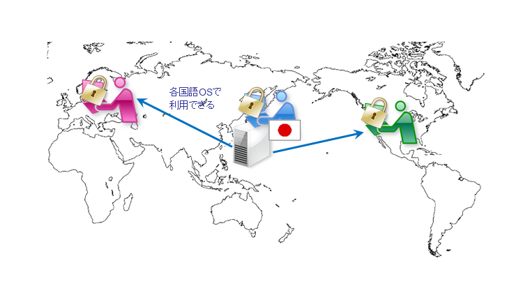 海外拠点と共有する社内システムからの社員情報の漏洩対策