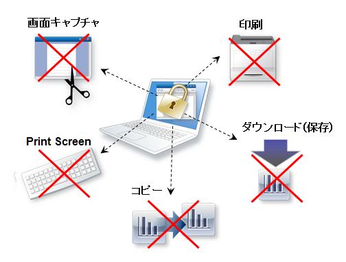 PDF・Microsoft Officeファイルの情報漏洩対策ソフト