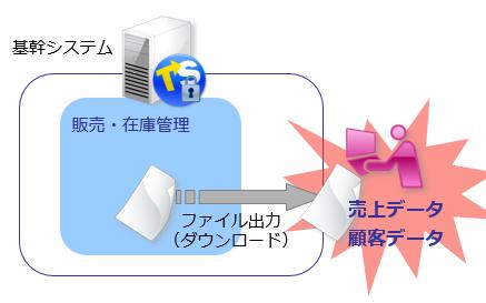 基幹システムからの出力ファイルにセキュリティ対策したい